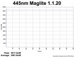 445nm Maglite 1.1.20.png