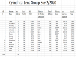 Group Buy CLens 2 Better View_2020.png