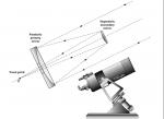 Screenshot_2020-07-31 Cassegrain en - Cassegrain reflector - Wikipedia.png