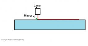 laser mirror.png