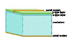 1024px-Simple_laser_diode.svg.png